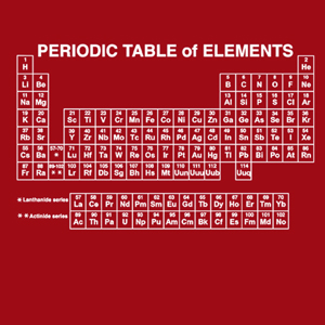Periodic table t shirt of elements science geek nerd tee shirt periodic table of elements t shirt urtaz Gallery
